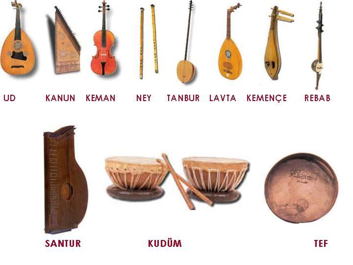 OSMANLI MUSİKİSİ ÇALGI ÇEŞİTLERİ VE MÜZIK ALETLERI SINIFLANDIRILMASI Türk Musiki Osmanlı Klasik Turk Müziği Tüm Konser Toplu Müzik Enstrümanlar çeşitleri çal