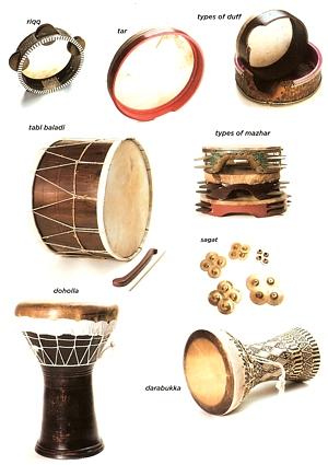Türk Musiki Klasik Turk MüziğiTüm Konser Toplu Müzik Enstrümanlar çeşitleri çalmak Müzikal Aletleri çalgısı çalgıları Aleti çalgı çal Music Eski Tarih